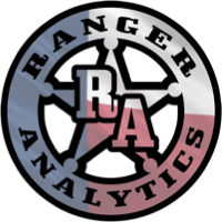 Ranger Analytics